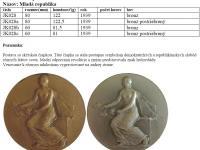 Medaily a plakety Slovenského štátu 1939-1945 (a medaily so vzťahom k Slovensku) Jaroslav Kožík , Mgr. Zuzana Falathová, 2017